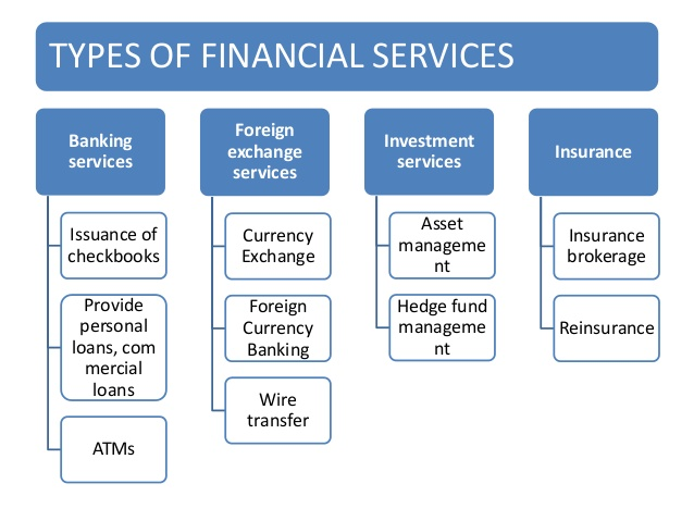 financial-services-3-638